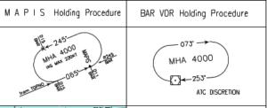 Procedure strumentali di Bari