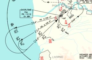 Procedure strumentali di Pisa